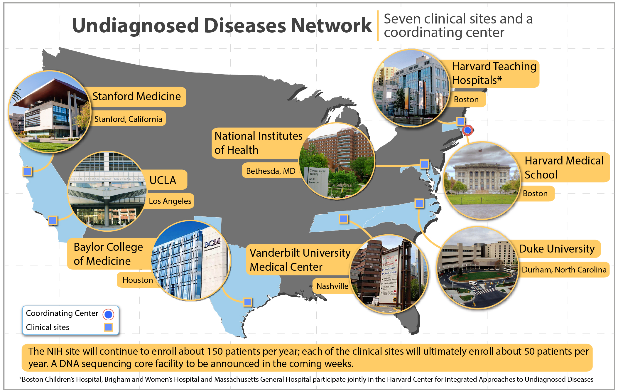 Boston Map Harvard.New Undiagnosed Disease Center Funded By Nih Harvard Medical School