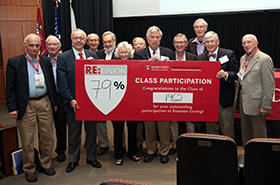 Class Participation The Class of 1962 achieved the highest participation rate, with an overwhelming 79 percent of the class making gifts to support HMS