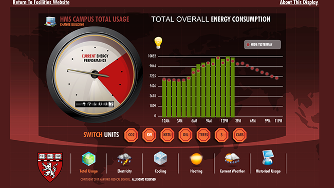 Click to View Current Campus Energy Consumption - open to public (use Internet Explorer)