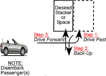 Parking diagram